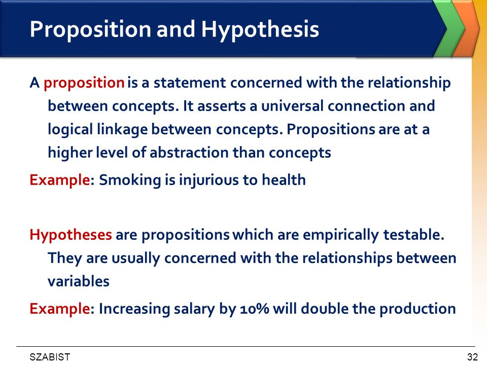 difference between hypothesis and proposition pdf
