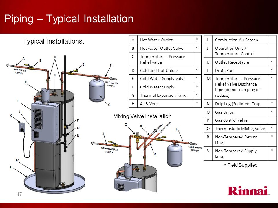 Rinnai America also provides the following websites for