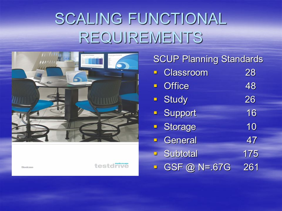 SCALING FUNCTIONAL REQUIREMENTS