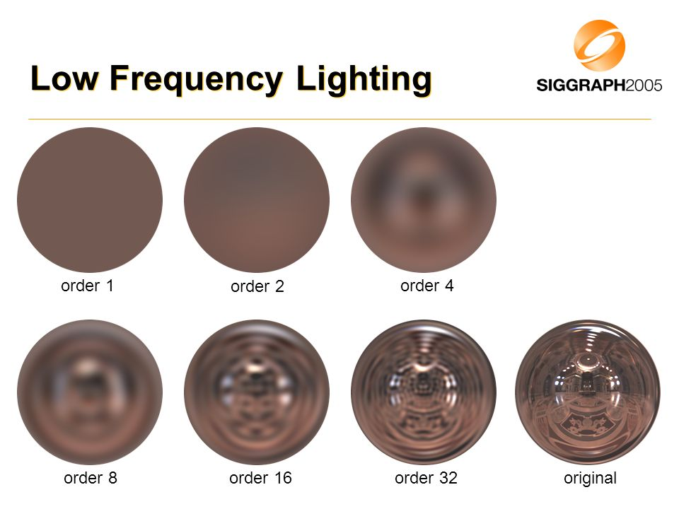 Low Frequency Lighting