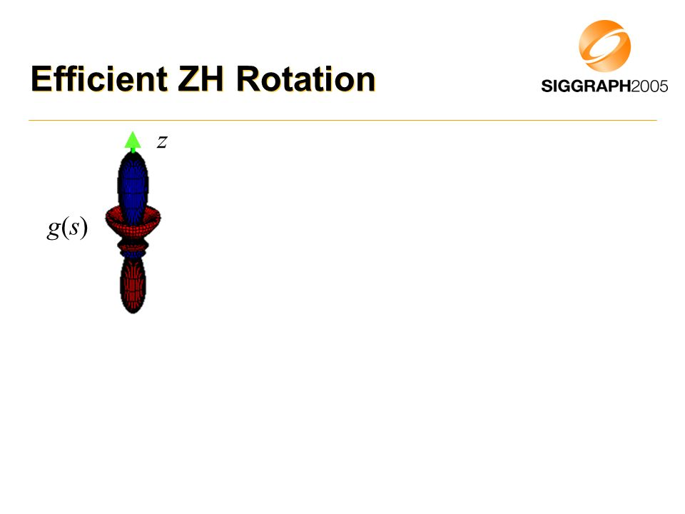 Efficient ZH Rotation z g(s)