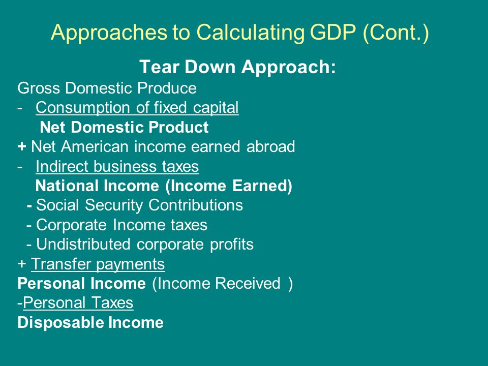 Approaches to Calculating GDP (Cont.)