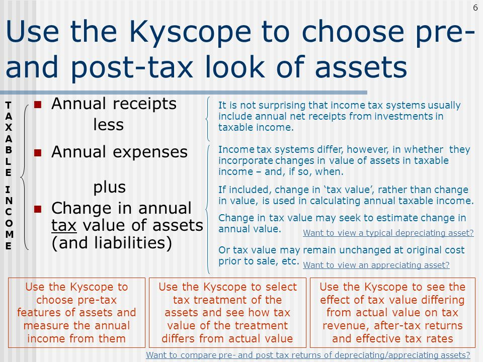 Use the Kyscope to choose pre- and post-tax look of assets