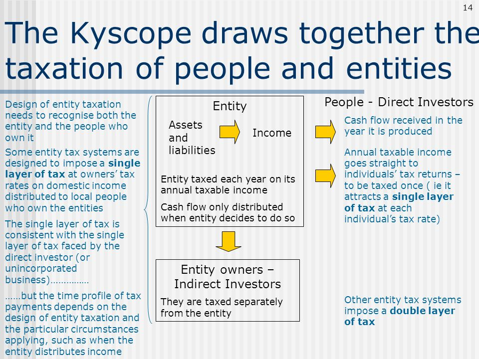 The Kyscope draws together the taxation of people and entities