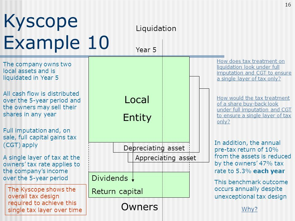 Kyscope Example 10 Local Entity Owners Liquidation Dividends