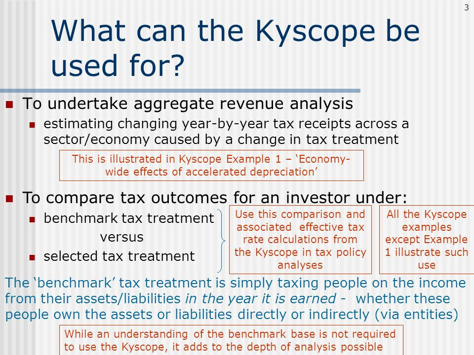 What can the Kyscope be used for
