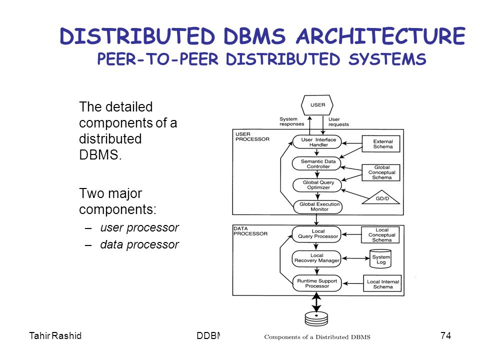 Distributed dbms architecture ppt download distributed dbms architecture peer to peer distributed systems altavistaventures Gallery