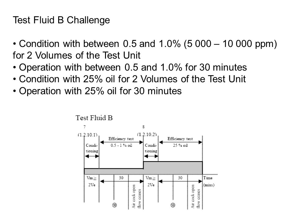 Test Fluid B Challenge • Condition with between 0.5 and 1.0% (5 000 – 10 000 ppm)