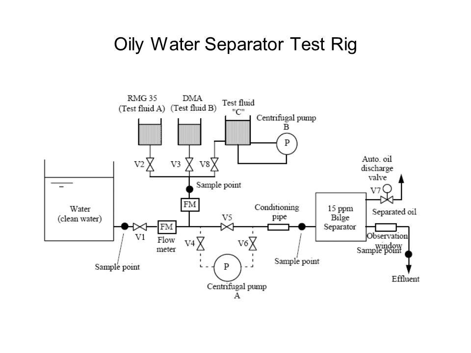 IMO 107(49)/46 CFR ppm Bilge Separators 15 ppm Bilge Alarms ... on