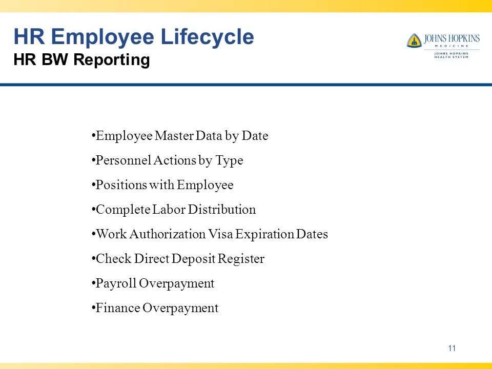 HR Employee Lifecycle HR BW Reporting