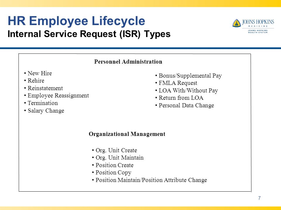 HR Employee Lifecycle Internal Service Request (ISR) Types