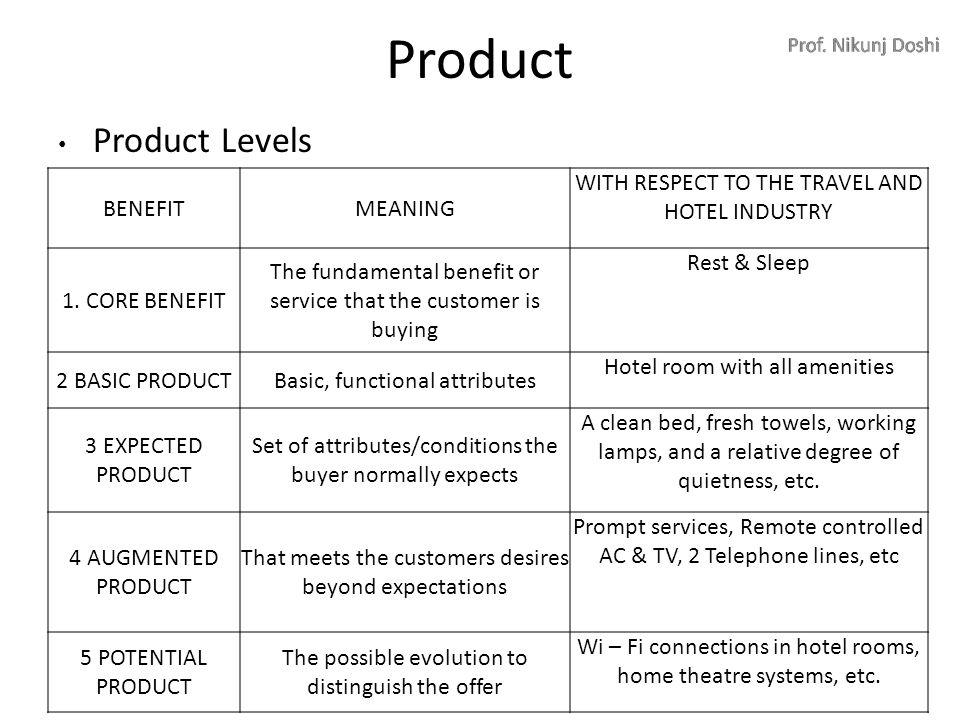 Benefit Of Buying Hotel Room
