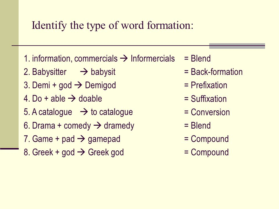 English Word Formation Ppt Video Online Download - Word formation