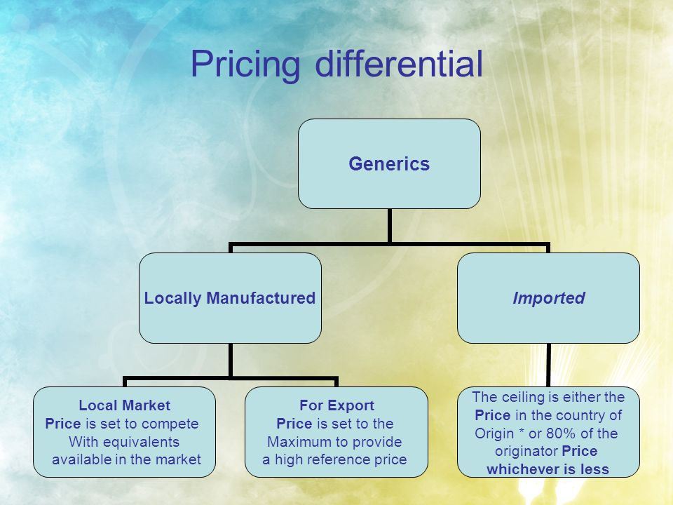 Pricing differential