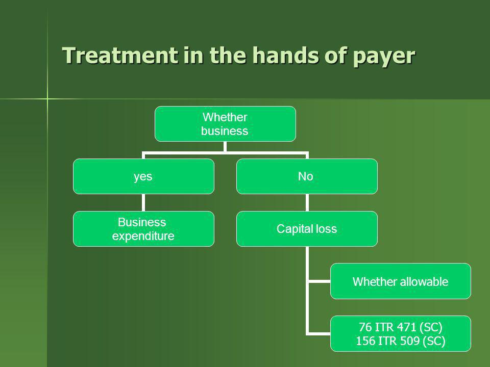 Treatment in the hands of payer