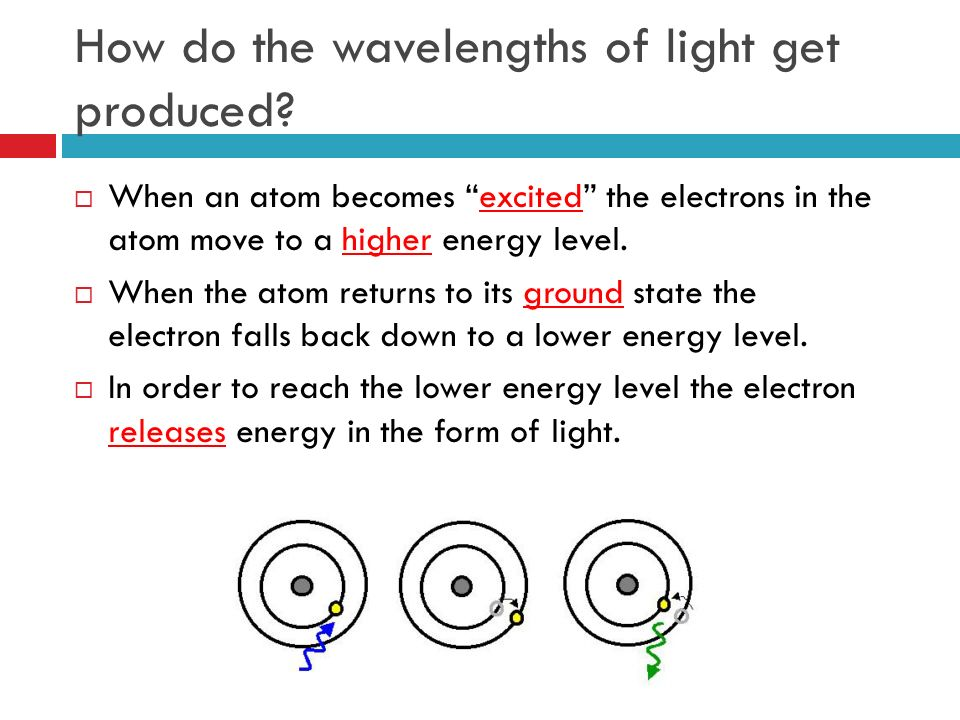 How do the wavelengths of light get produced