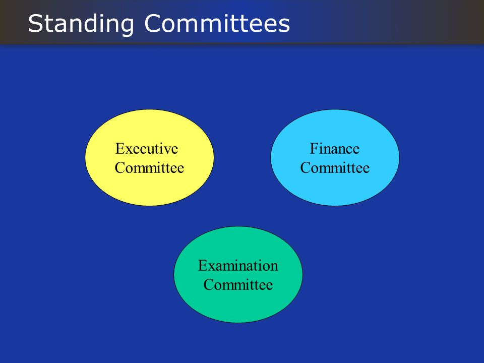 Standing Committees Executive Committee Finance Committee Examination