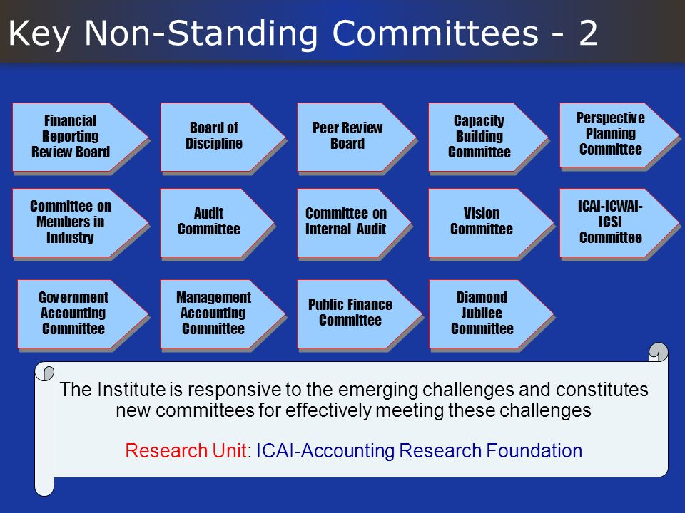 Key Non-Standing Committees - 2