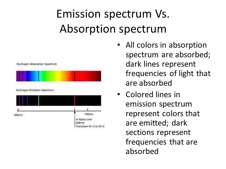 Atomic Emission Spectrum Make-Up Lab - ppt video online ...
