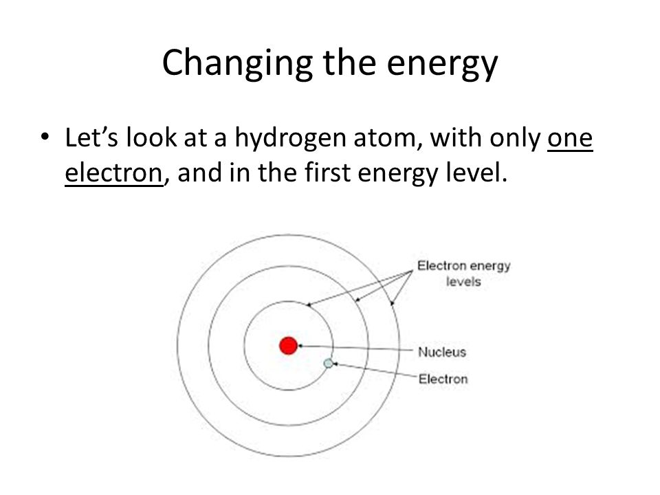 Changing the energy Let's look at a hydrogen atom, with only one electron, and in the first energy level.