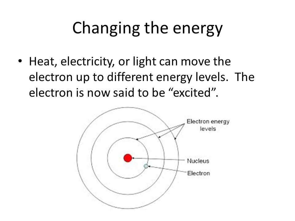 Changing the energy Heat, electricity, or light can move the electron up to different energy levels. The electron is now said to be excited .