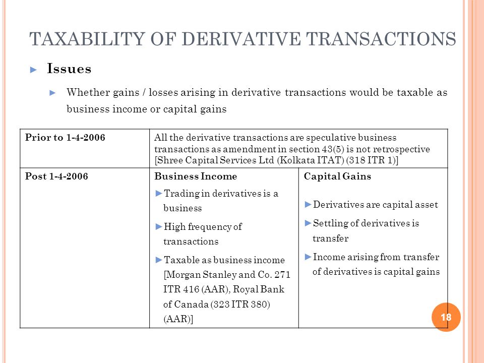 TAXABILITY OF DERIVATIVE TRANSACTIONS