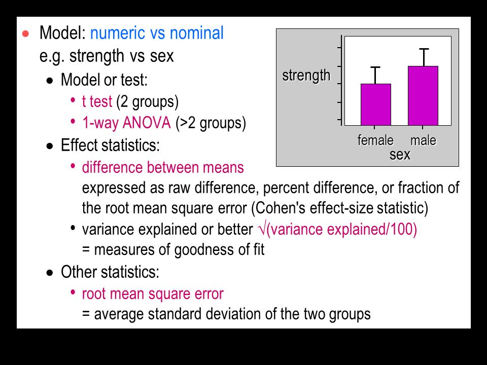 Model: numeric vs nominal e.g. strength vs sex