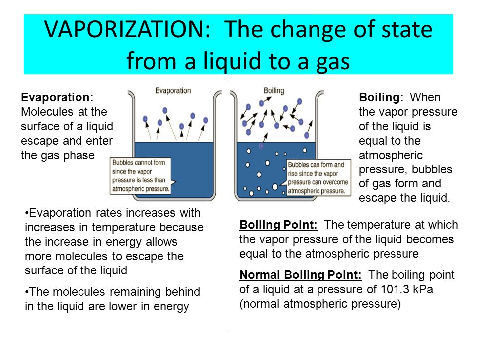 VAPORIZATION: The change of state from a liquid to a gas