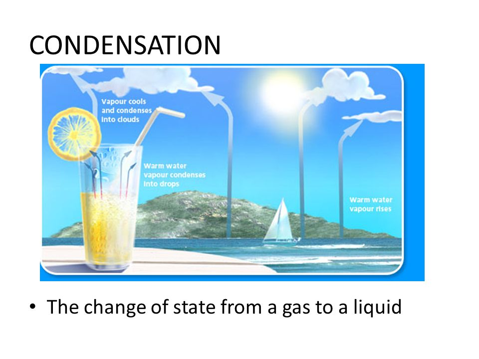 CONDENSATION The change of state from a gas to a liquid
