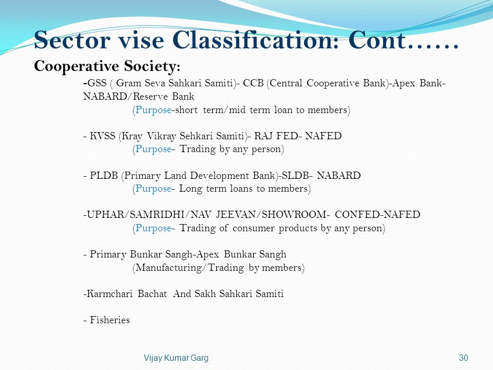 Sector vise Classification: Cont……
