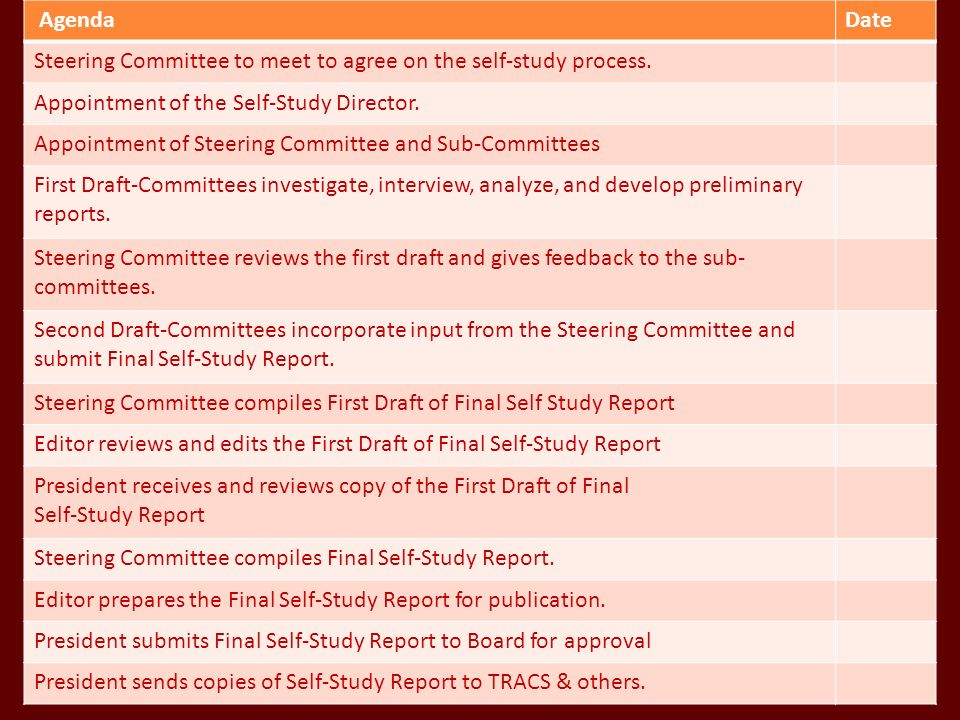 Agenda Date. Steering Committee to meet to agree on the self-study process. Appointment of the Self-Study Director.
