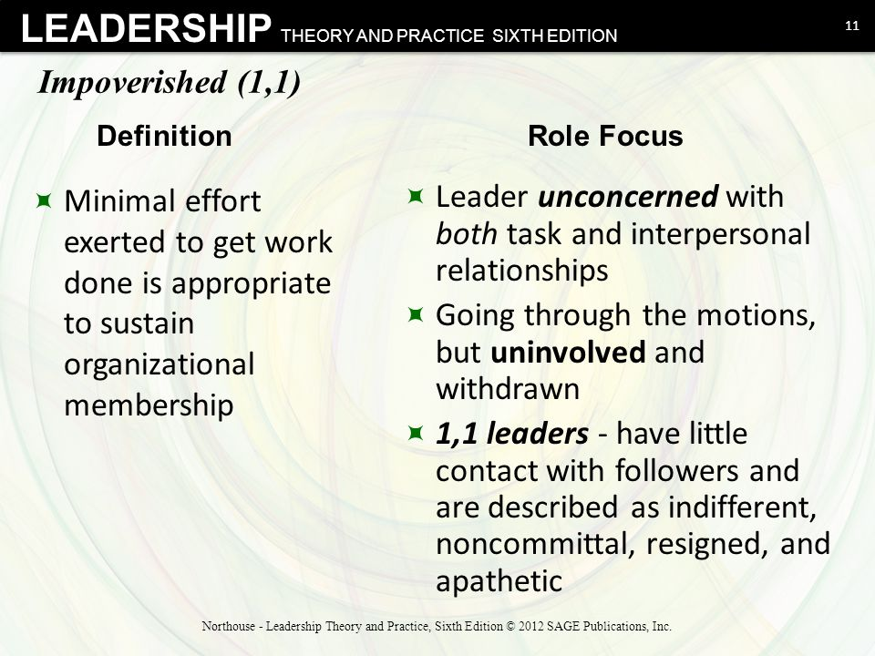 interpersonal relationships at work pdf