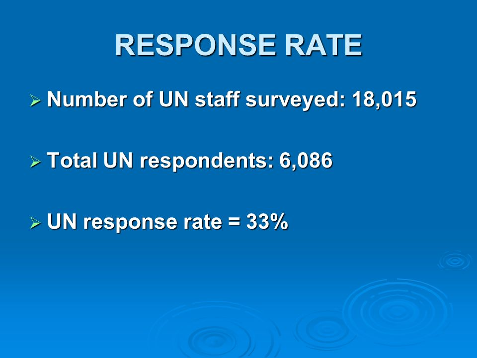 RESPONSE RATE Number of UN staff surveyed: 18,015