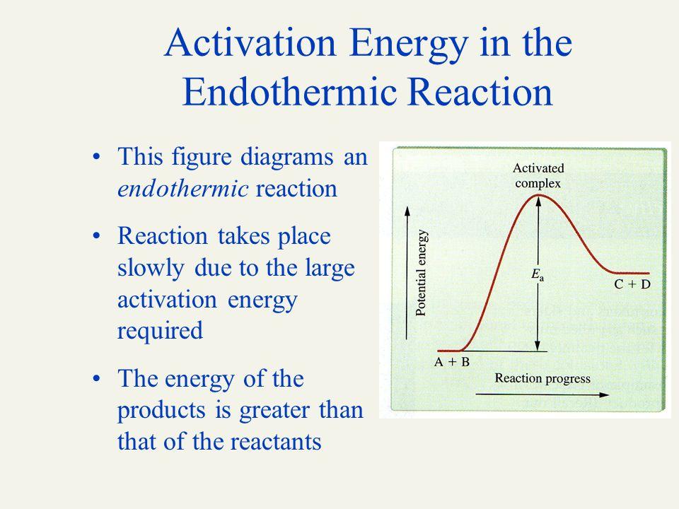 Endothermic Reaction Diagram Caption Diy Enthusiasts Wiring Diagrams