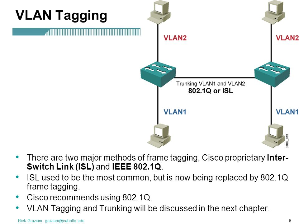 Trunking, VTP, DTP and Inter-VLAN Routing - ppt download