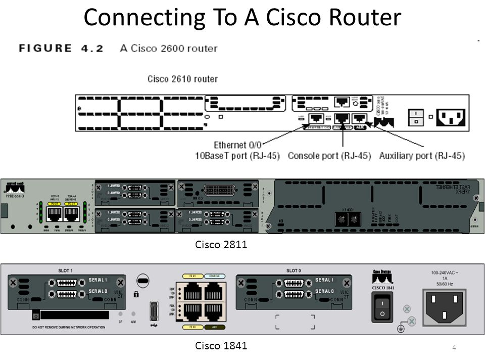 chapter 2 basic router configuration ppt download rh slideplayer com cisco 2600 router dhcp configuration cisco 2600 router vlan configuration