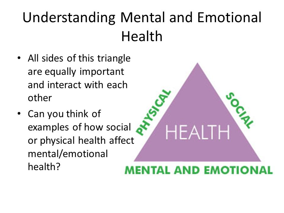 Chapter 5 Mental And Emotional Health Get A Worksheet And A Book Va