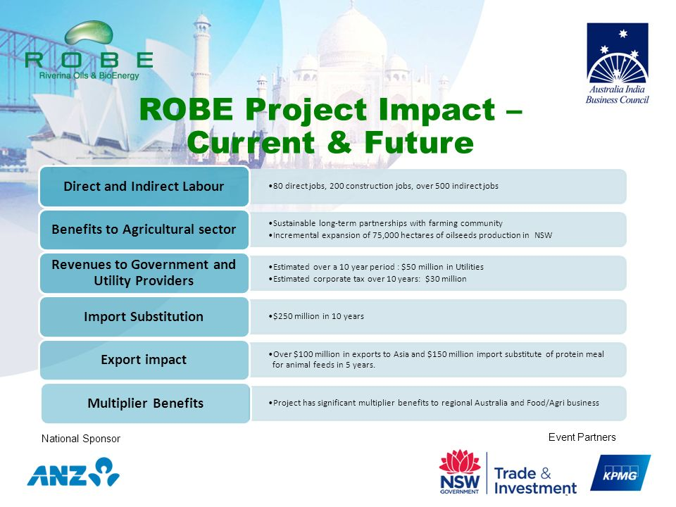 ROBE Project Impact – Current & Future