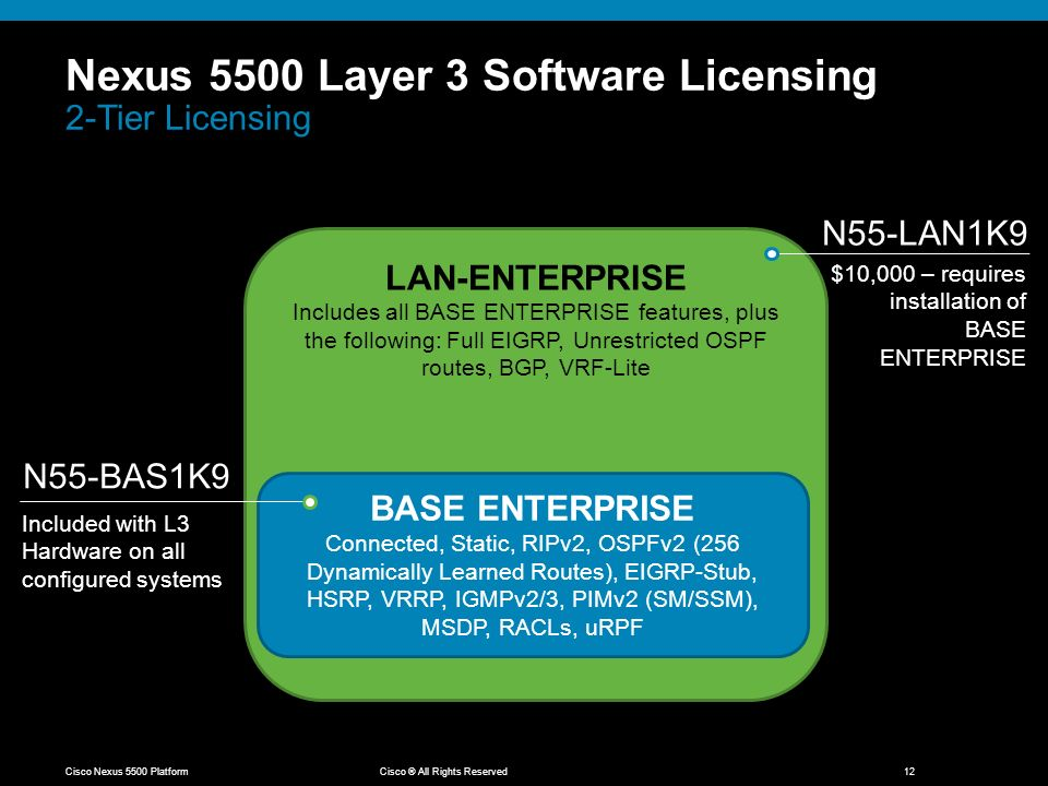 The Cisco Nexus 5500 Platform - ppt video online download