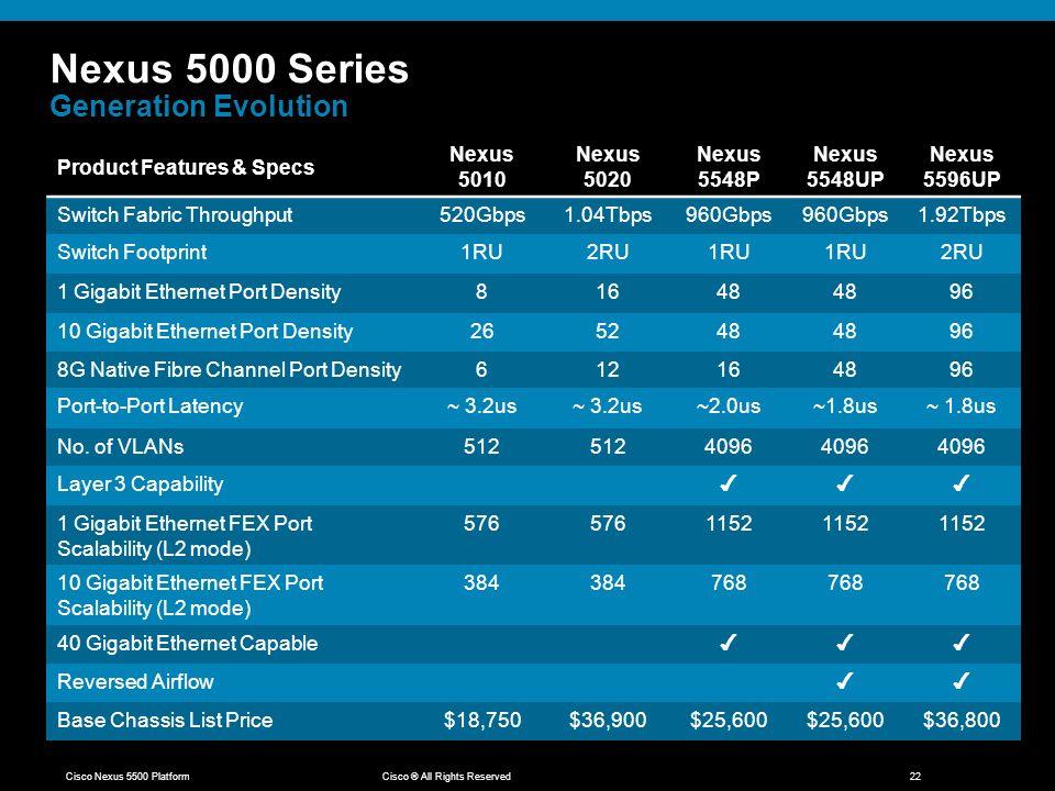 The Cisco Nexus 5500 Platform - ppt video online download