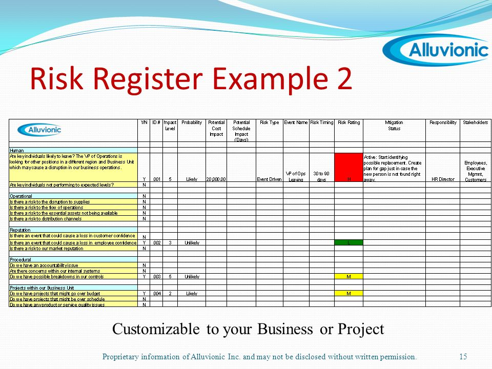 Alluvionic inc risk management ppt video online download risk register example 2 customizable to your business or project customizable to your business or project wajeb Gallery