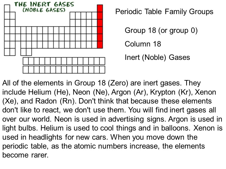 Row row rowyour elementgently through the periodic table ppt periodic table family groups urtaz Choice Image
