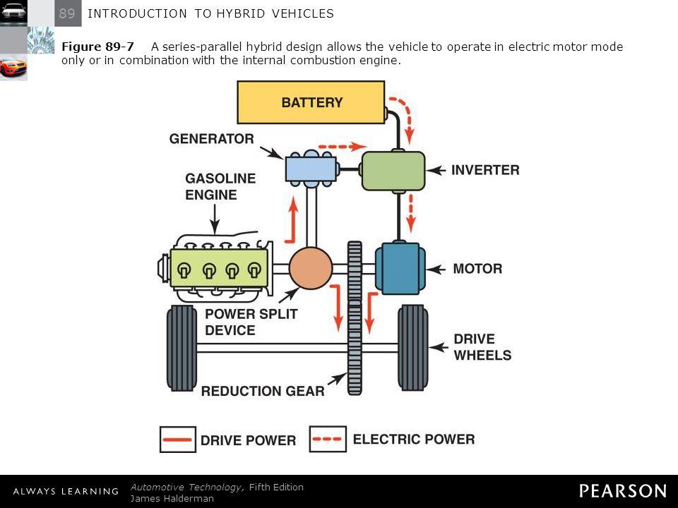 parallel hybrid engine diagram house wiring diagram symbols u2022 rh maxturner co