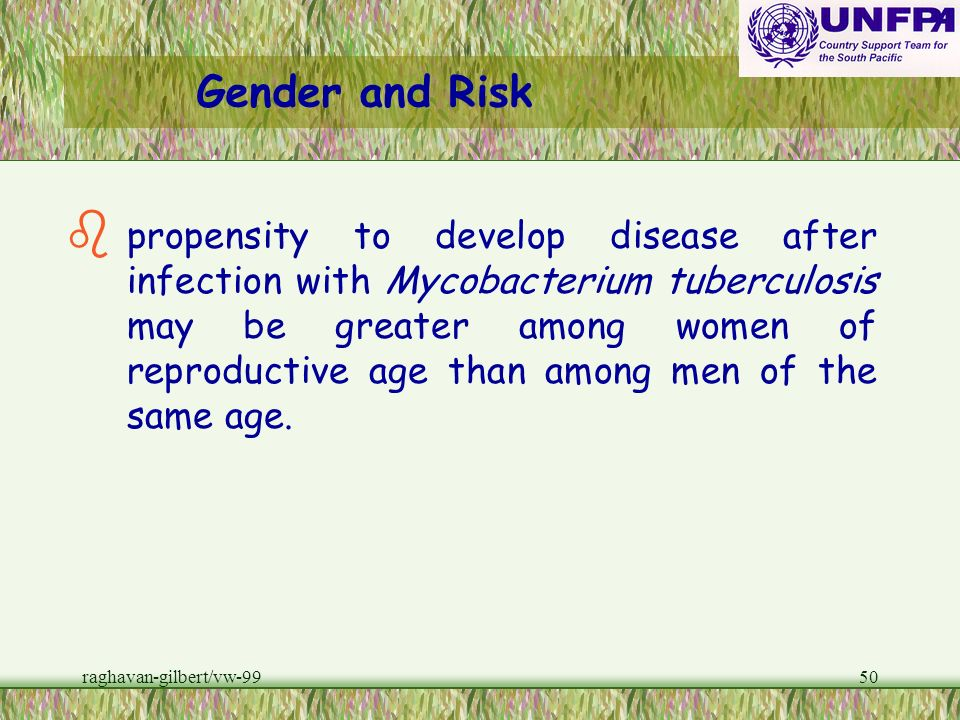 Gender and Risk