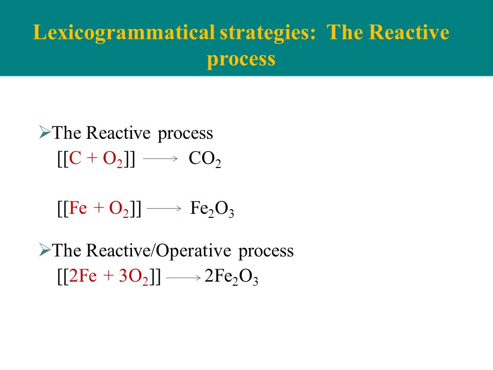 Lexicogrammatical strategies: The Reactive process