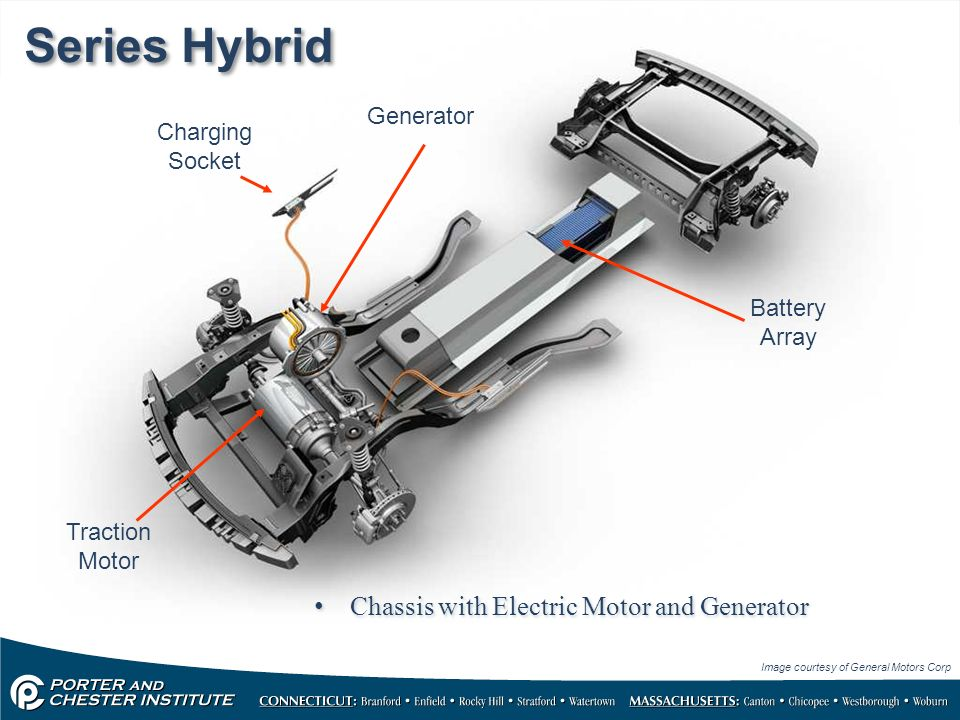 Series Hybrid Chis With Electric Motor And Generator
