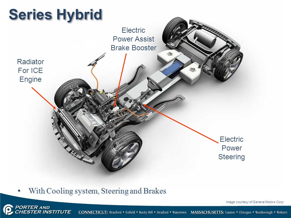 Series Hybrid With Cooling System Steering And Brakes Electric