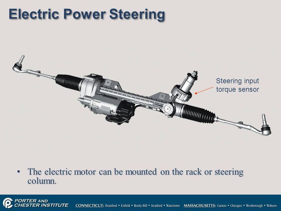Introduction to Hybrid Vehicles - ppt video online download