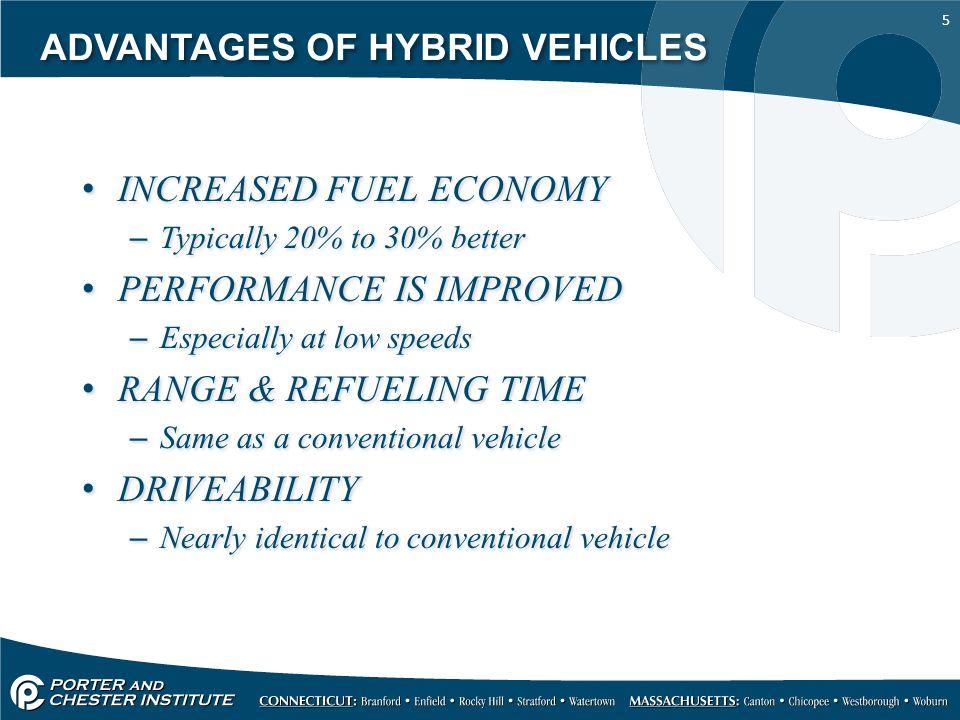 Advantages Of Hybrid Vehicles