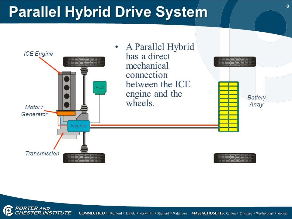 Parallel Hybrid Drive System